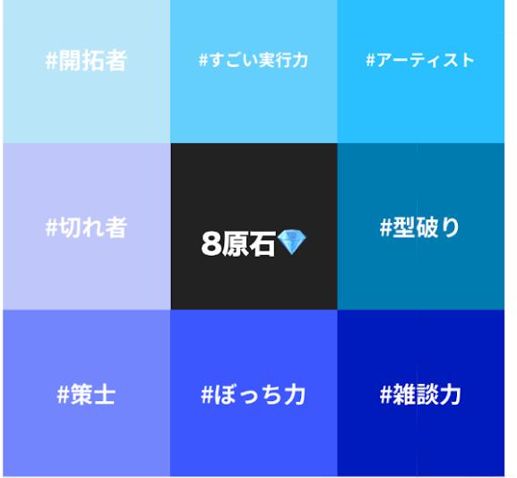mgram_8つの原石
